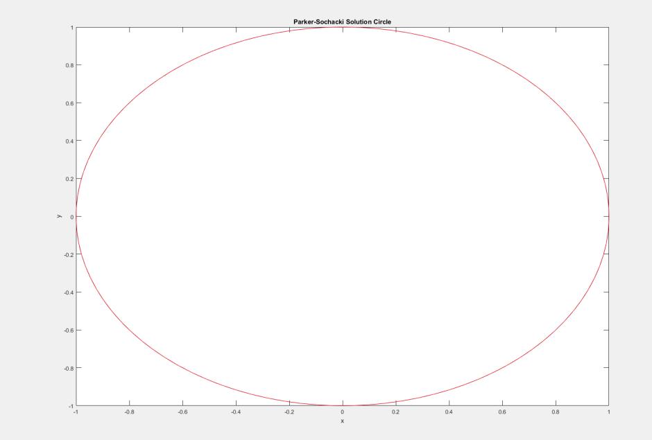 PS_Circle