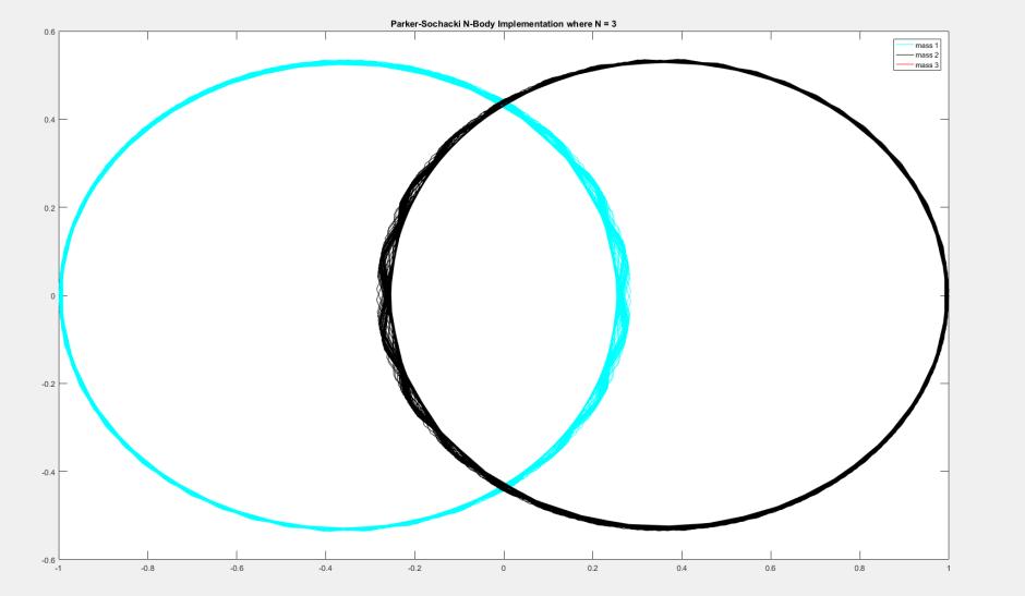 N_is_3(2).PNG