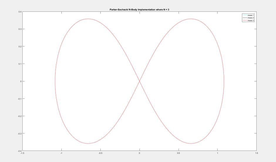 N_is_3(4).PNG