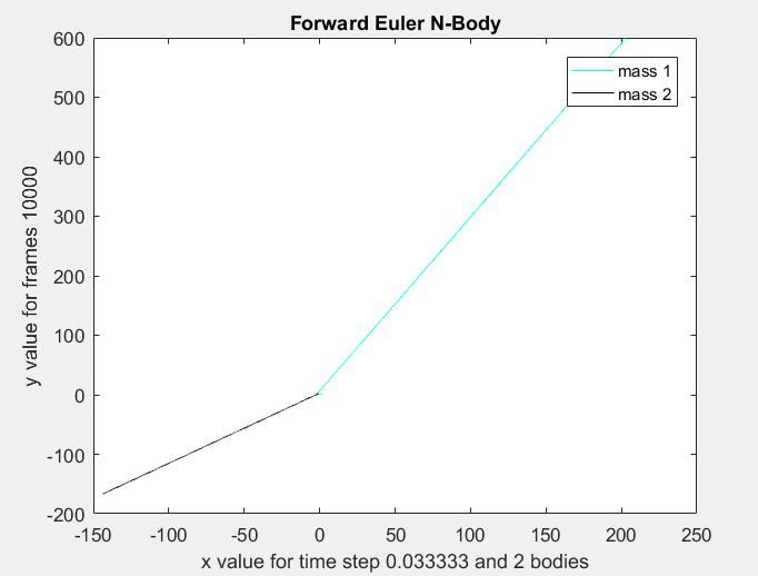 Forward_Euler1.PNG