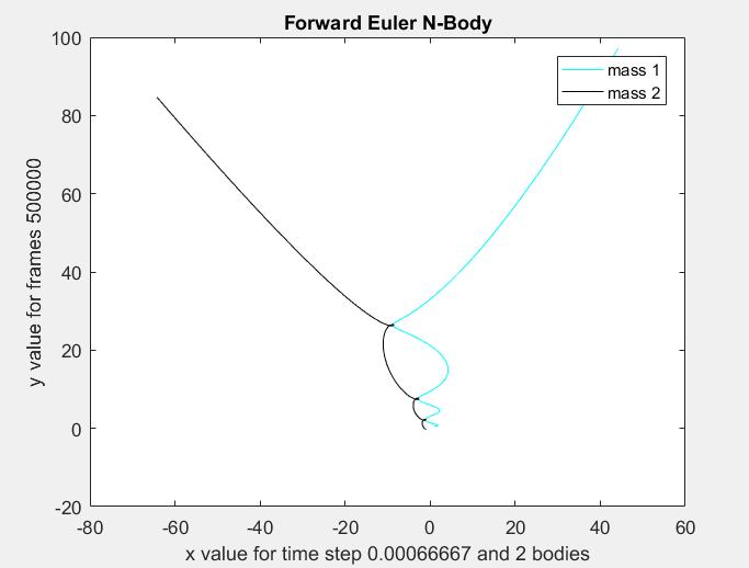 Forward_Euler3.PNG