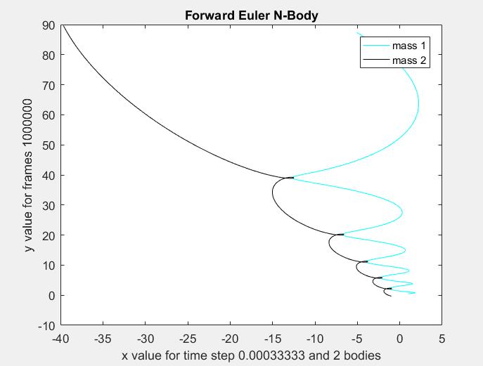 Forward_Euler4.PNG