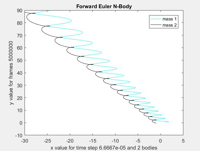 Forward_Euler5.PNG
