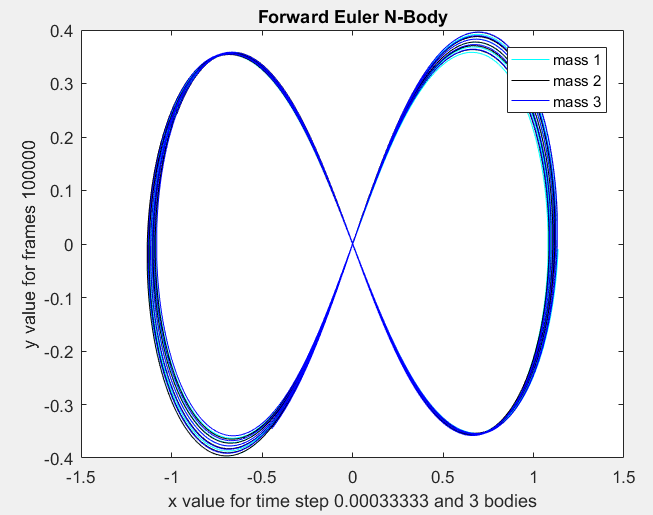 Forward_Euler_10.PNG
