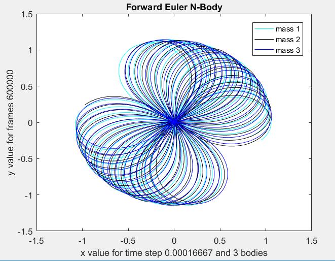 Forward_Euler_10.PNG