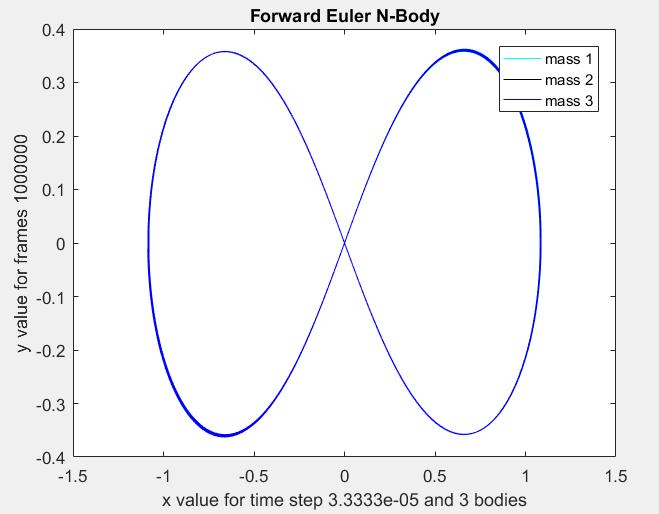Forward_Euler_11.PNG