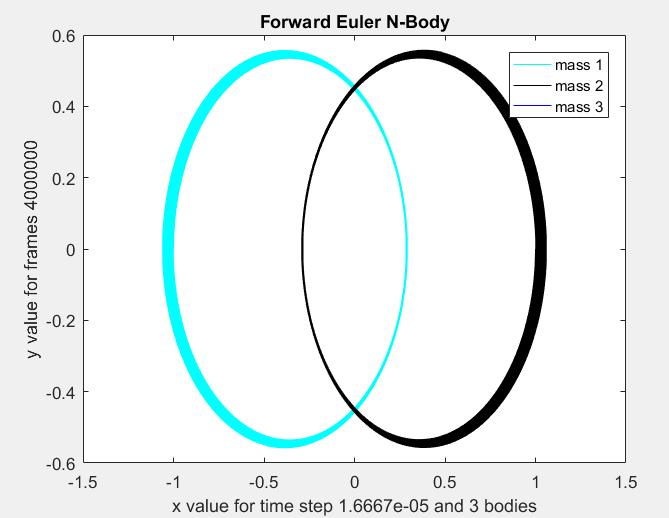 Forward_Euler_12.PNG
