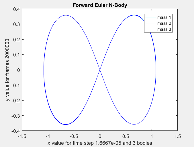 Forward_Euler_12.PNG