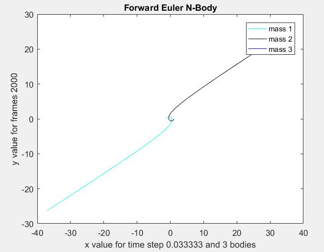 Forward_Euler_1.PNG