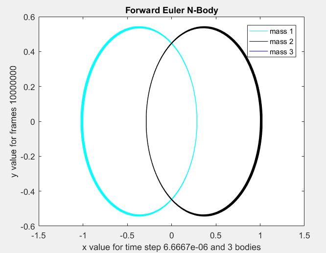 Forward_Euler_13.PNG