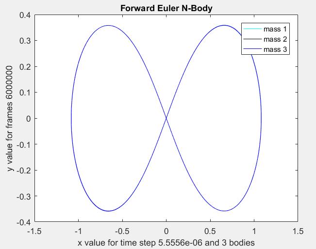 Forward_Euler_14.PNG