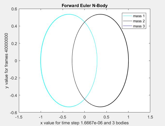 Forward_Euler_15.PNG