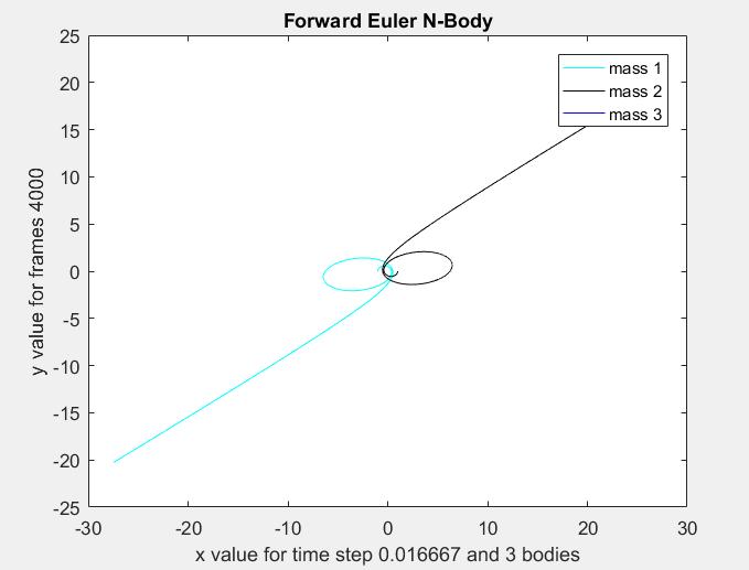 Forward_Euler_2.PNG