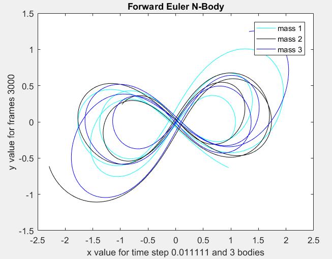 Forward_Euler_3.PNG