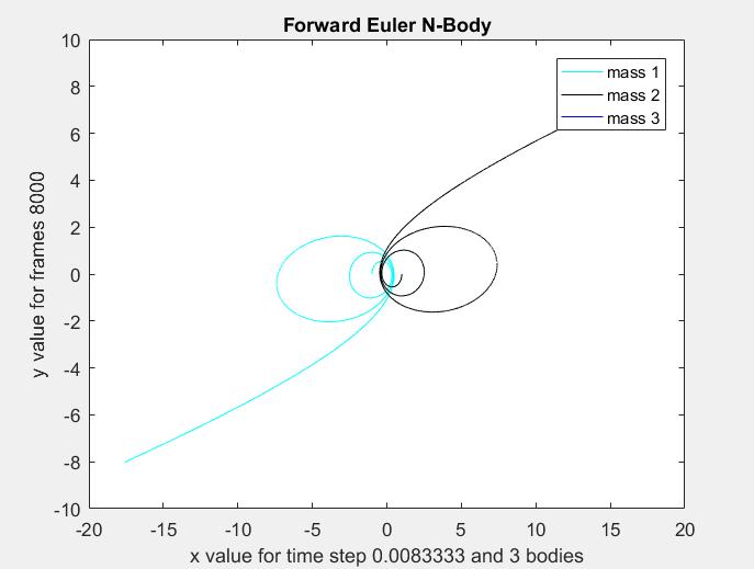 Forward_Euler_4.PNG