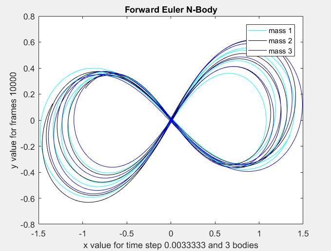 Forward_Euler_5.PNG