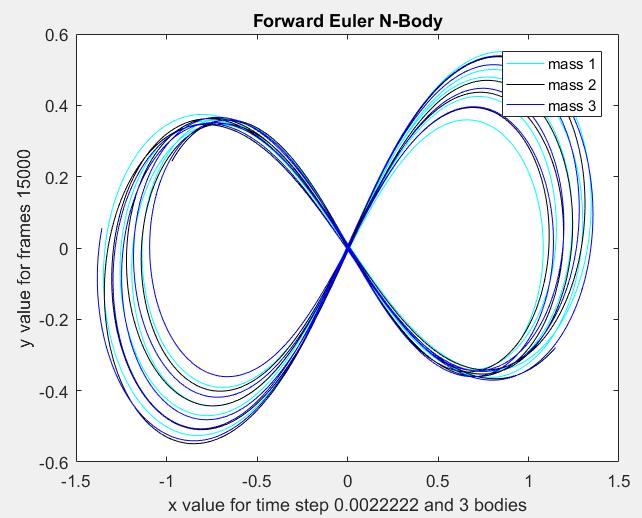 Forward_Euler_6.PNG