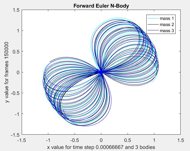 Forward_Euler_7.PNG