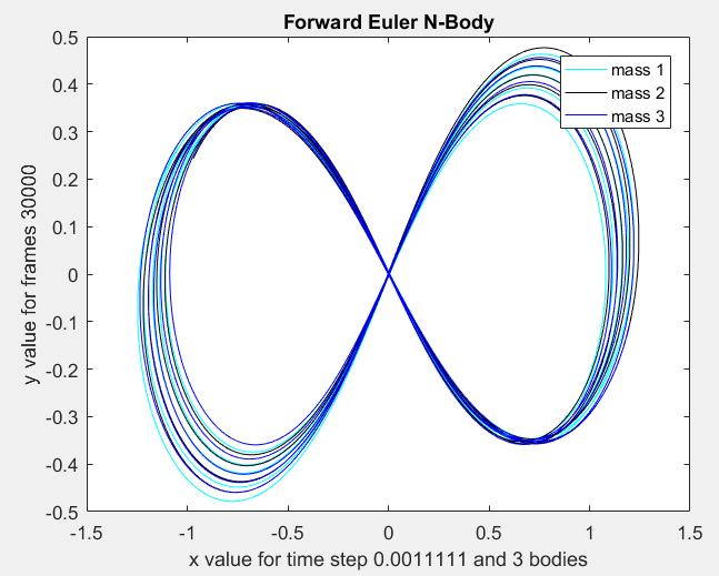 Forward_Euler_8.PNG
