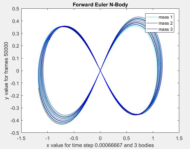 Forward_Euler_9.PNG