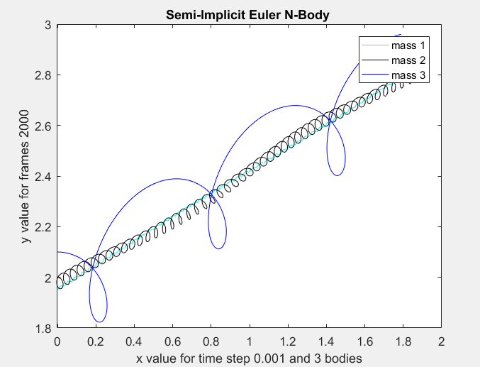 Semi_Implicit_Euler_1.PNG