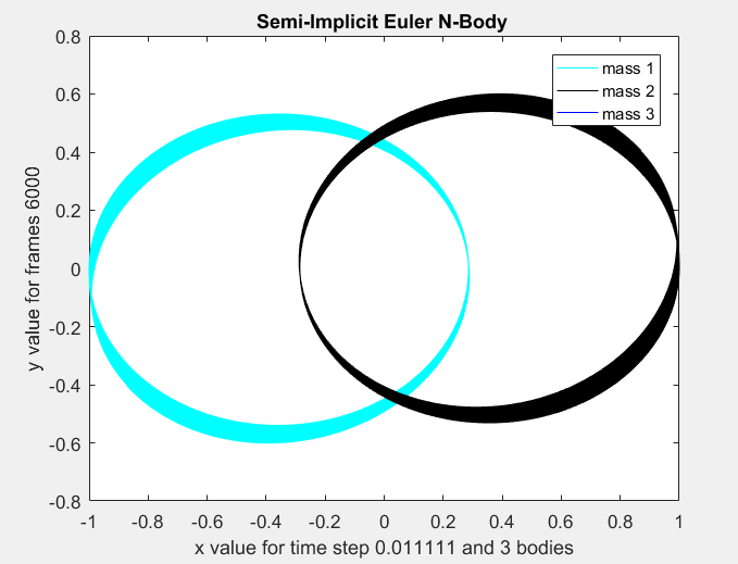 Semi_Implicit_Euler_3.PNG