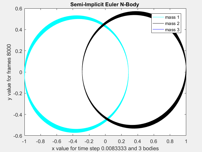 Semi_Implicit_Euler_4.PNG