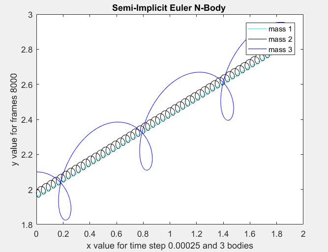 Semi_Implicit_Euler_4PNG.PNG
