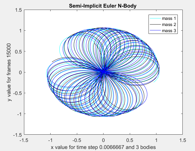 Semi_Implicit_Euler_5.PNG
