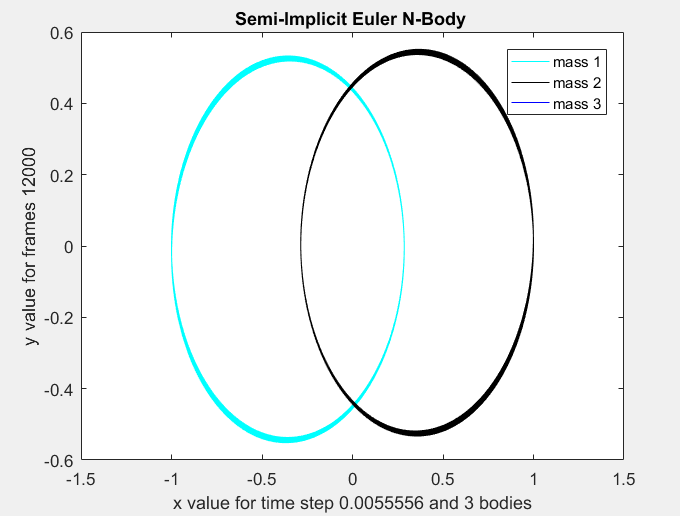 Semi_Implicit_Euler_6.PNG