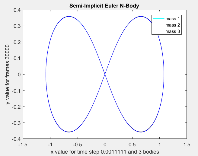 Semi_Implicit_Euler_7.PNG