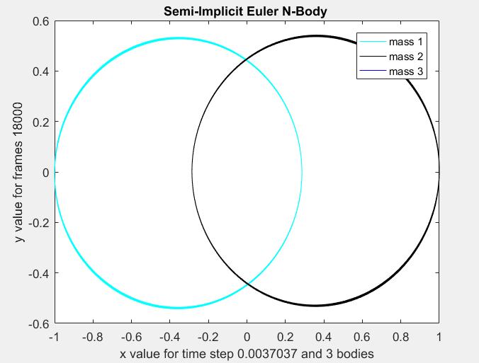 Semi_Implicit_Euler_8.PNG