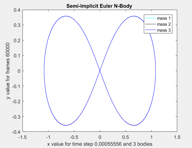 Semi_Implicit_Euler_8.PNG