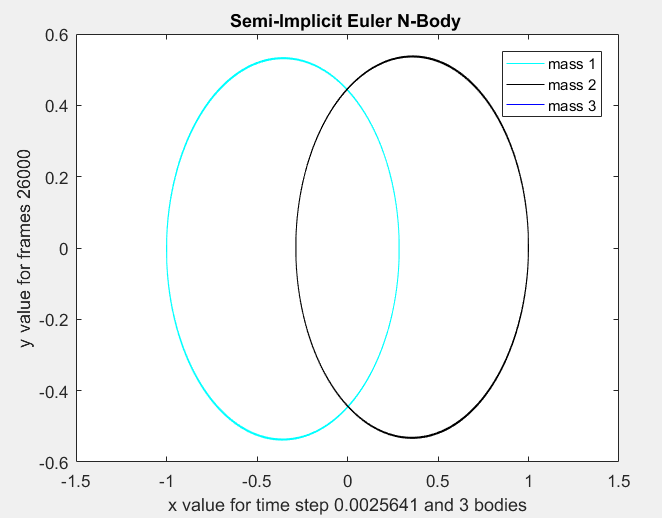 Semi_Implicit_Euler_9.PNG