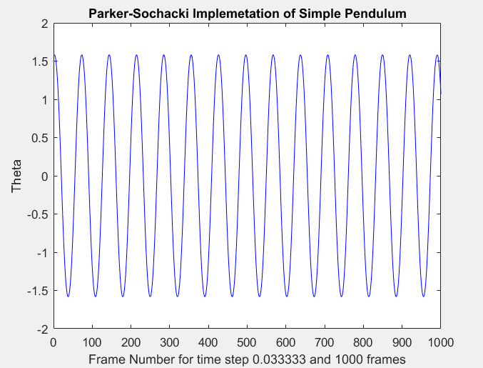 Simple_Pendulum.PNG