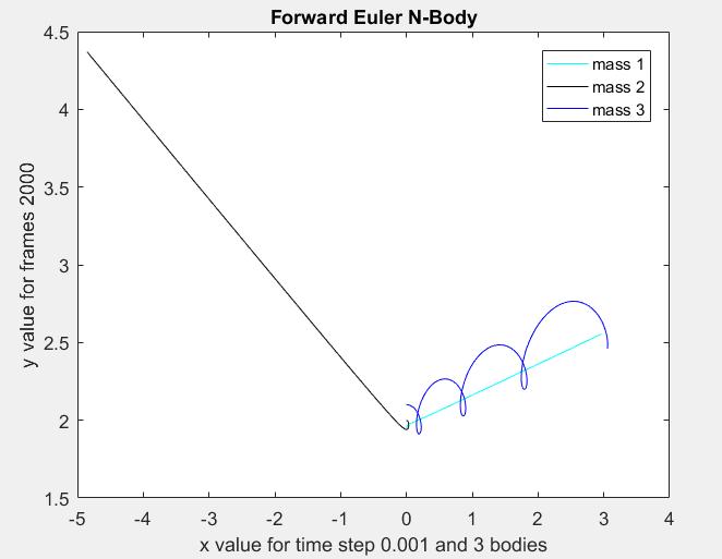 Forward_Euler_1